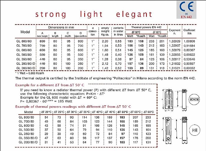 Elementi aluminiu GLOBAL GL 350
